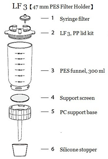 LF3_LF5 Description